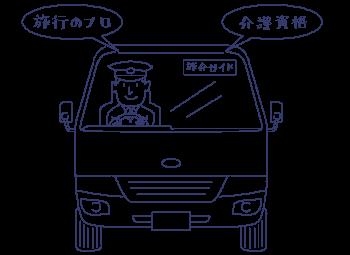 旅介ガイドのご紹介